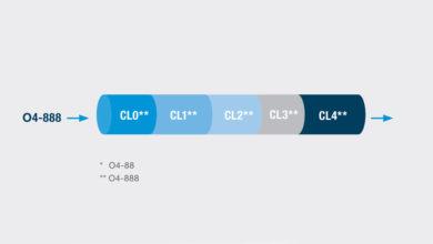 BASF Catalysts   O4-888 Catalyst