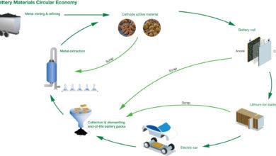 Process Graphic (English)